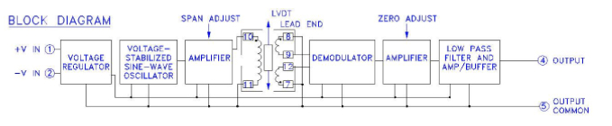 TRANS-1401-Products-ED-2