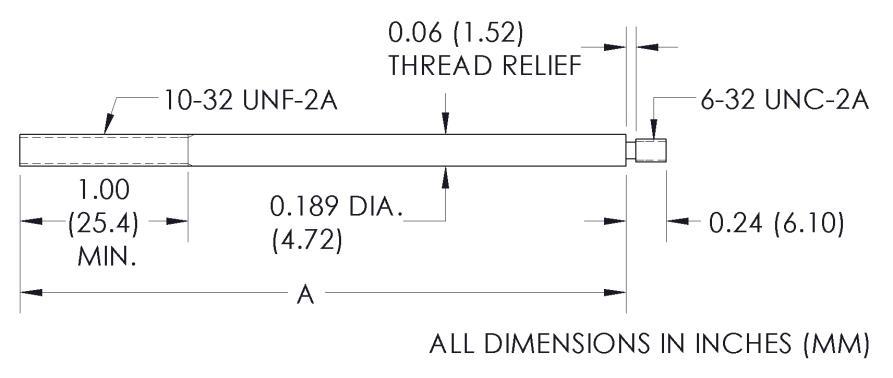 trans-2016-210-220-core-rods