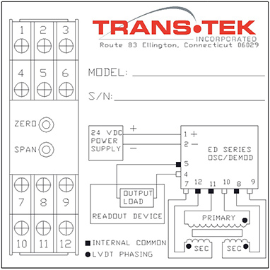 TRANS-2016-Products-ED-interconnection