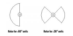 rotors-diagrams